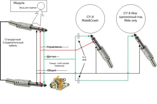 Схема разветвителя для подключения дополнительной тарелки.